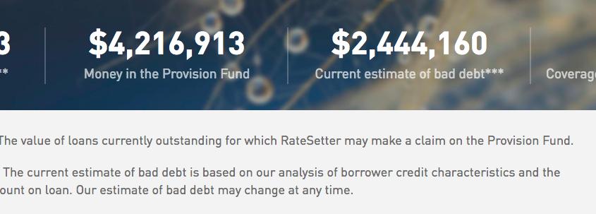 Ratesetter Provision Fund Info